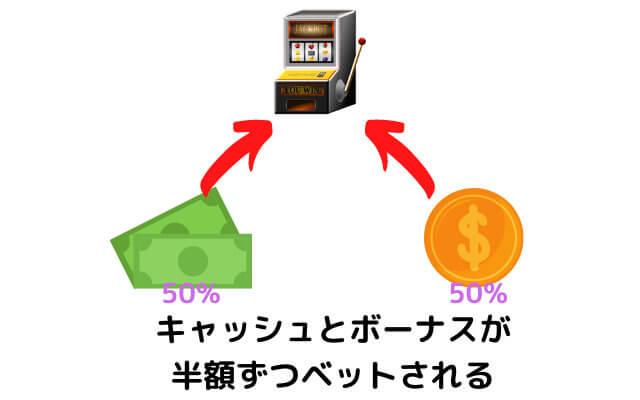 チェリーカジノのボーナスシステム